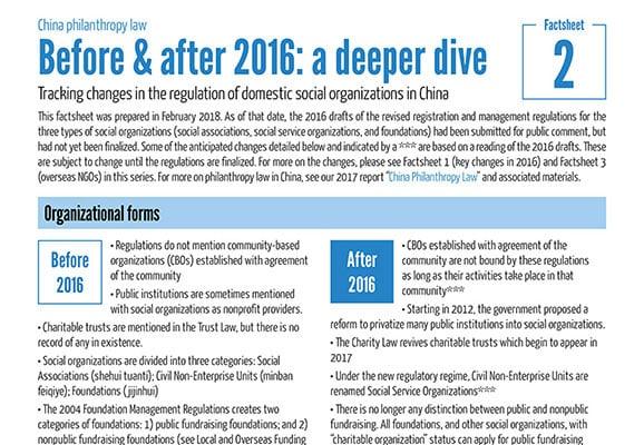 China Philanthropy Law Factsheet #2