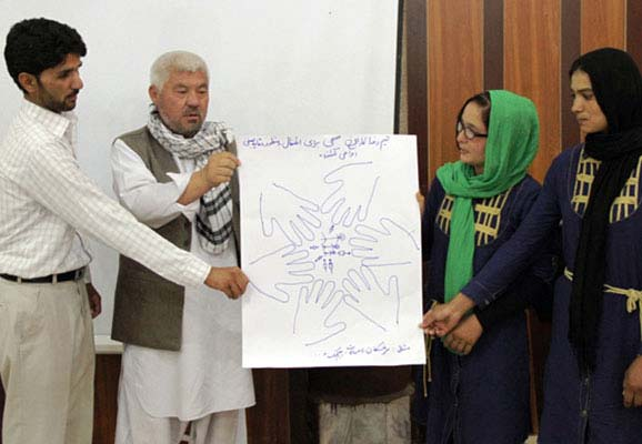 Civil society representatives discuss foundations, philanthropy, and volunteering at an ICNL workshop in northern Afghanistan (photo credit: ICNL)