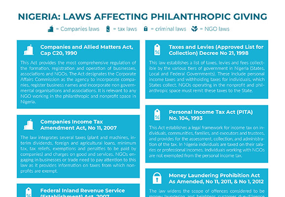 Infographic: Laws Affecting Philanthropic Giving in Nigeria