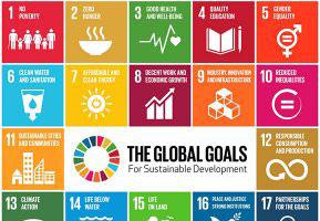 Sustainable Development Goals graphic (Credit: UN/SDGs)