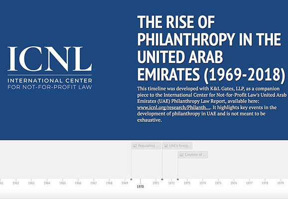 Timeline: The rise of philanthropy in the UAE